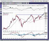 Chart_DAX_pull_back