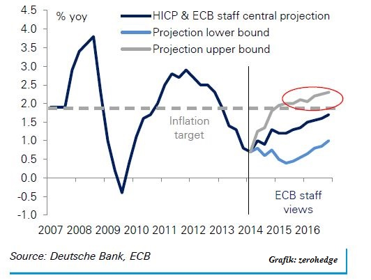 Inflation_target