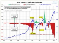 Credit_and_the_market