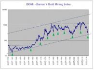 barrons_gold_mining