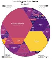 world_debt