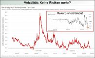 Volatilitaet - Keine Risiken mehr